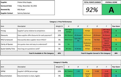 vendor scorecards templates vendor scorecard template scorecard template
