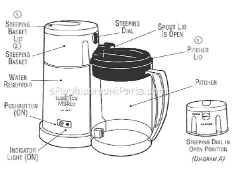 mr coffee parts diagram mr coffee tm3pt parts list and diagram
