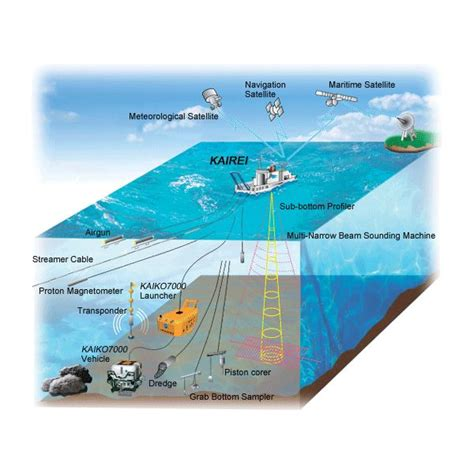 Home Design Cad ocean floor topography and features of the ocean floor