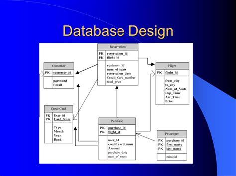 database design online online airline reservation system ppt video online download