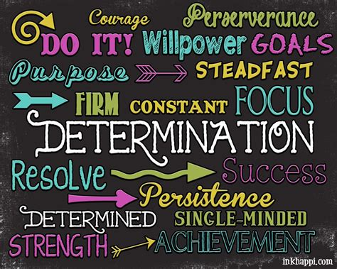 quotes about pictures determination quote quote number 543258 picture quotes