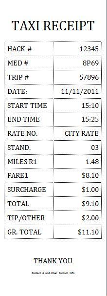 dublin taxi receipt template 16 free taxi receipt templates make your taxi receipts