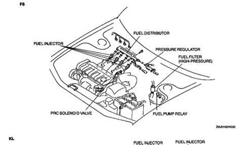 2000 mazda mpv fuel filter location 88 pontiac bonneville fuel filter location get free