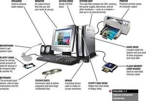 computer desk hardware computer hardware 187 bng hotel management kolkata