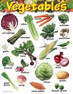 p word vegetables 1000 images about word walls on word walls