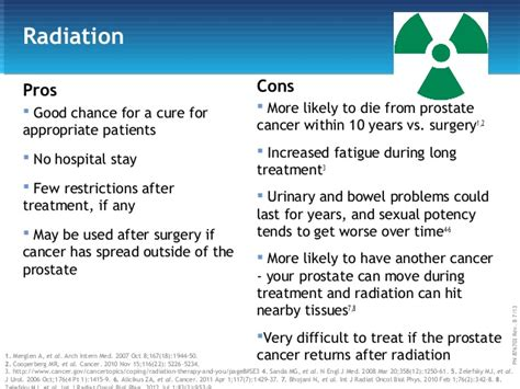 Pros And Cons Of Phd Vs Mba by What Are The Pros And Cons Of Surgery Vs Radiation