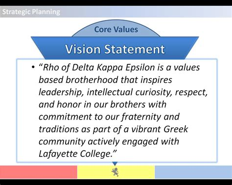 On Mission And Leadership mission statement leadership quotes quotesgram