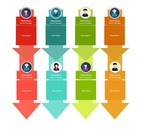 Org Chart With Pictures To Easily Visualize Your Organizations Hierarchy Team Org Chart Template