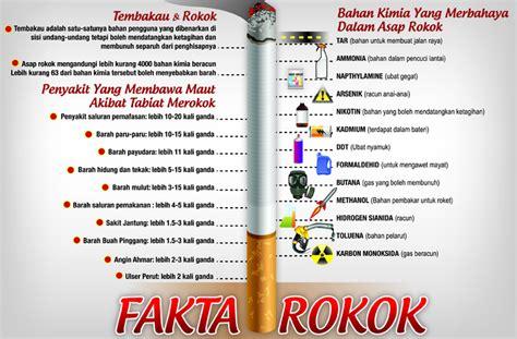 perokok aktif perokok pasif perokok ketiga semuanya