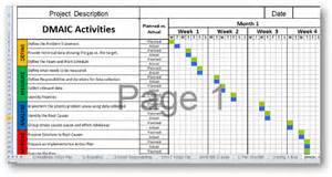 Continuous Improvement Process Template by Continuous Process Improvement Plan Template Pictures To