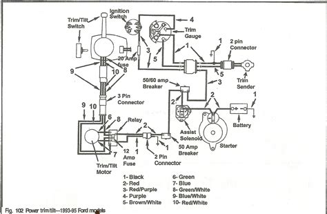 wiring diagram for volvo penta 1993 trim guage