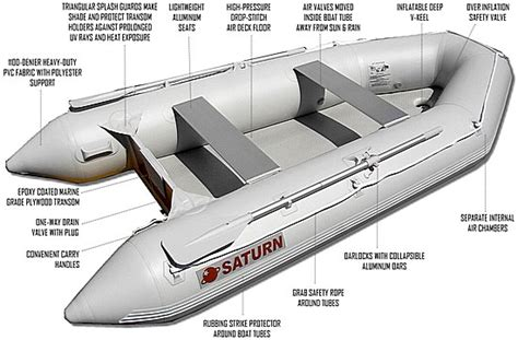 parts of a rubber boat saturn 9 6 inflatable motor boats are perfect size for