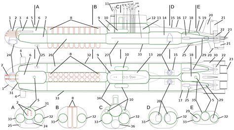 submarine floor plan pr 941 akula nato typhoon