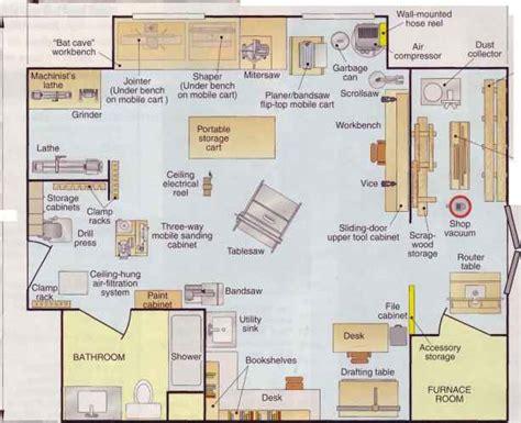 floor plan storage solutions woodworking archive
