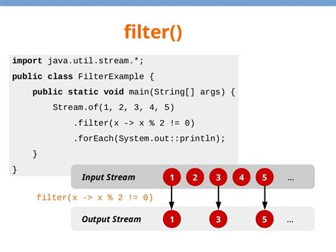 java 8 filter pattern how to find the first element of stream in java 8