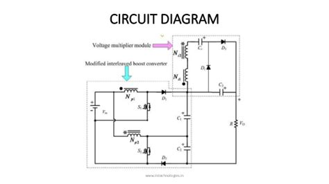 coupled inductors in series a high gain input parallel output series dc dc converter with dual co