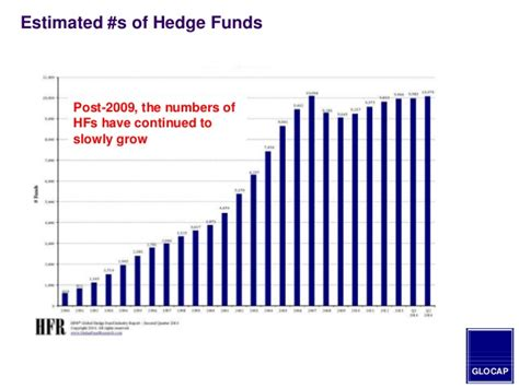 Best Mba For Hedge Fund by 2014 Mba Guide To Hiring In The Equity Venture