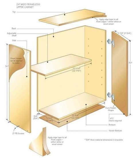 building upper cabinets part  kitchen standart