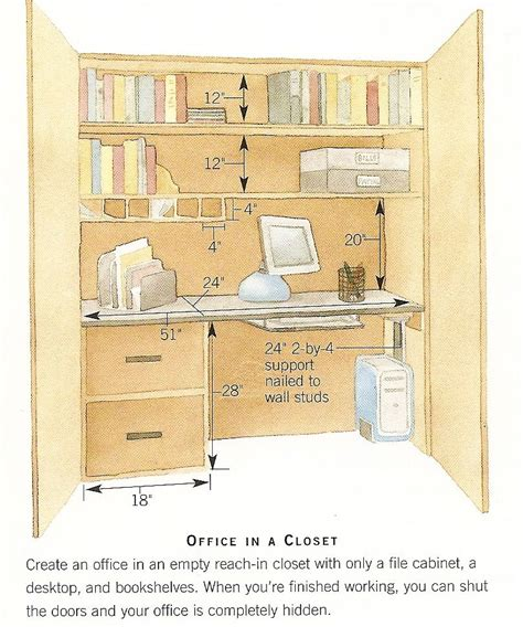 desk in walk in closet office in a closet dimensions home office ofc org