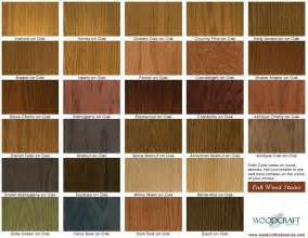 cabinet stain colors oak stain colors coatings in kitchens and bathrooms must
