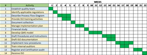 Free Excel Schedule Template   Calendar Template 2016