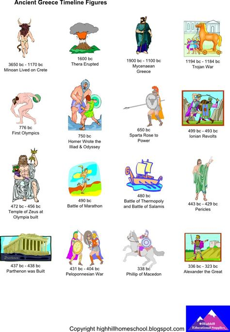ancient world history timeline for kids 1000 images about ancient greece timeline on pinterest