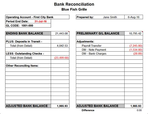 credit card reconciliation template excel bank reconciliation template
