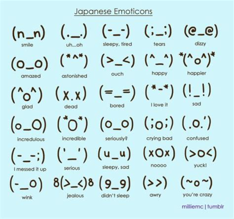 emoji japanese characters cute kawaii emoticons list and pictures