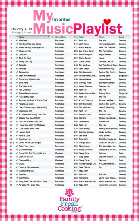 southern wedding song list 25 best ideas about country playlist on