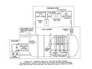 raymond wiring diagram