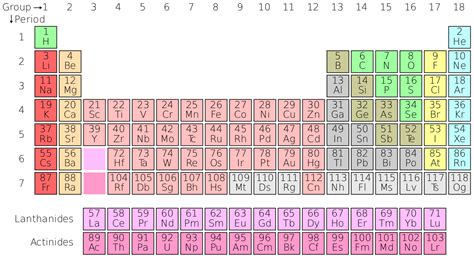 Periodic Table Pictures by File Periodic Table Svg