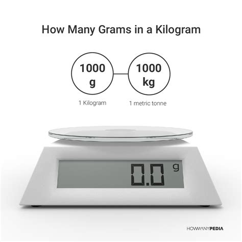 how many kg are in a gram boxfirepress