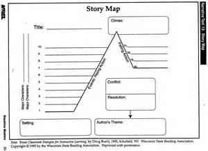 Storymap Template by Am Grade 8 187 Elements Of A Narrative