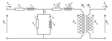 inductor real model transformer model in power systems vs coupled inductors model electrical engineering stack