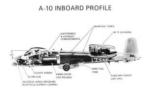 Cost Replace Bathtub Abductions Ufos And Nuclear Weapons A 10 Warthog Pictures 2
