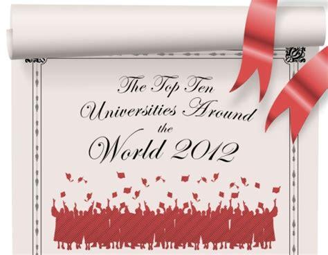 tutorial gitar hijrah ke london info 10 universiti terbaik dunia 2012 khaiangel