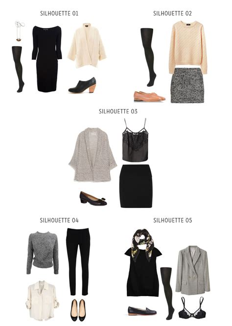 wardrobe architect your sewing list colette