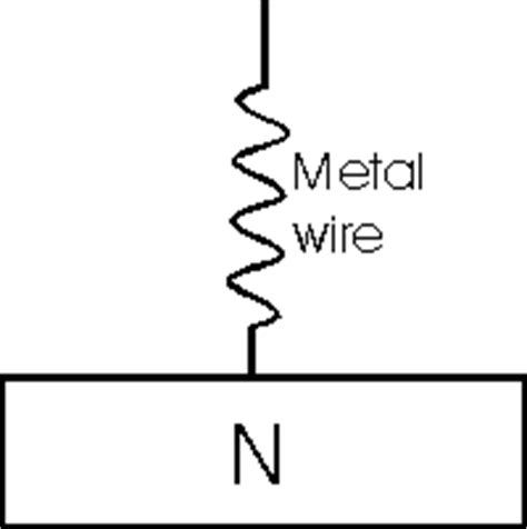 what are point contact diodes the schottky barrier diode