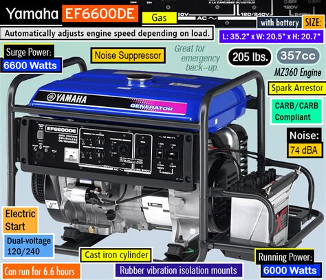 yamaha generator ef2400is wiring diagram yamaha outboard