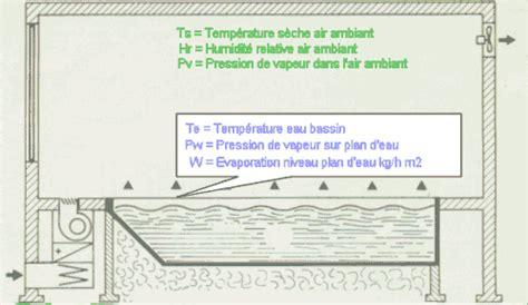 Taux D Humidité Dans L Air 4680 by Calcul Bassin Et Piscine Piscines Eau Evaporation
