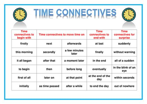 Connective Word Mat by Time Connective Mat By Cheryl13 Teaching Resources Tes