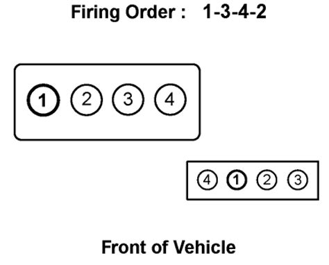 1342 firing order diagram what is the firing order of a 95 sc2 saturn going from the