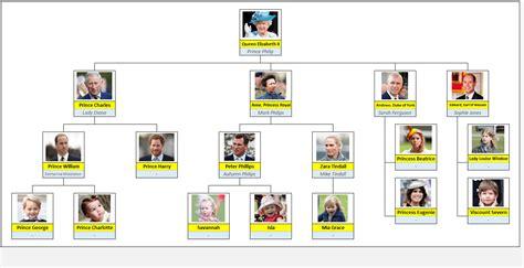chinese family tree learn basic mandarin chinese online