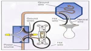 basics of house wiring basic electrical wiring diagrams pictures to pin on pinterest pinsdaddy