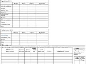 close project templates project management templates