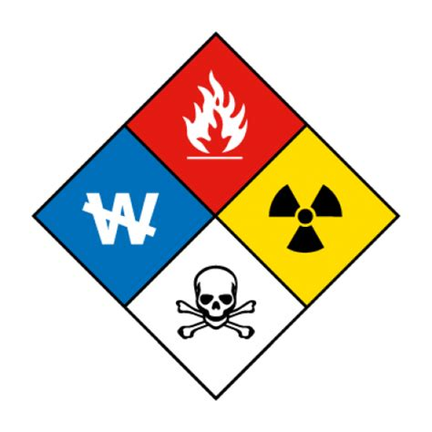 Background Check For Hazmat Hazmat Logo Skull Www Imgkid The Image Kid Has It