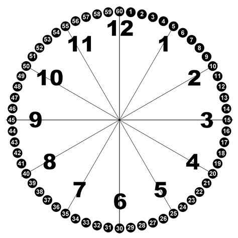 free printable clock numbers printable blank clock face clipart best