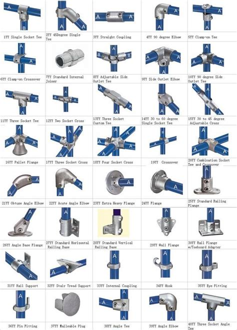 Names Of Plumbing Fittings by Pvc Pipe Fittings Catalog Names Car Interior Design