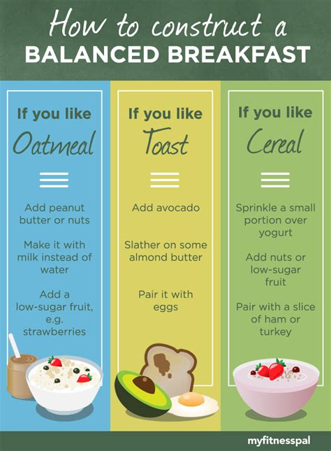 a weight loss breakfast 3 ways your breakfast is sabotaging your weight loss