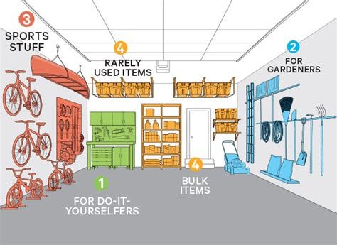 Garage Organization Zones Garage Organization Zones 28 Images Tips On How To